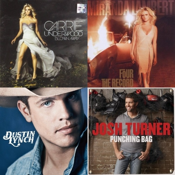 Country2013