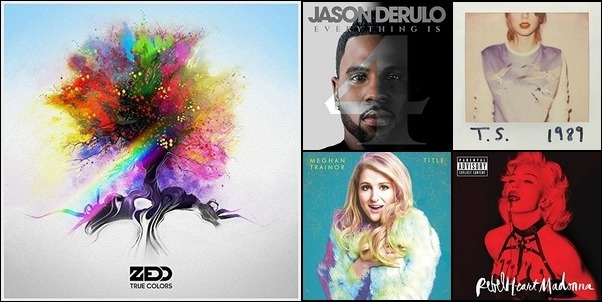 Songs of the Summer 2015