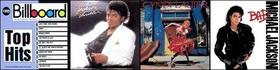 Hits (1980s)