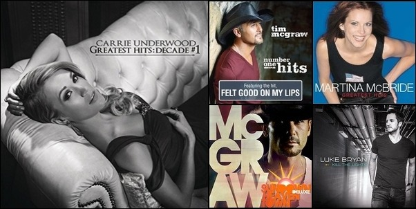 my favorate country hits