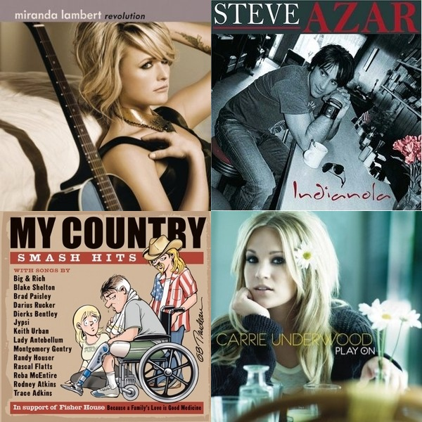 Country2010