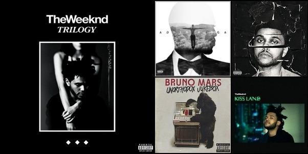 Best Music Playlist