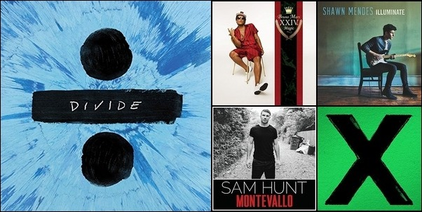 Music Mix 2018