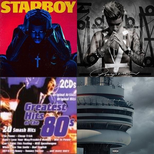 My playlist of music