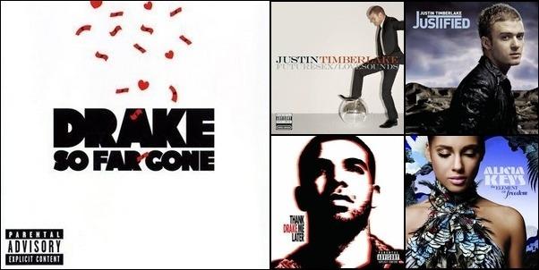 Genre - R&B